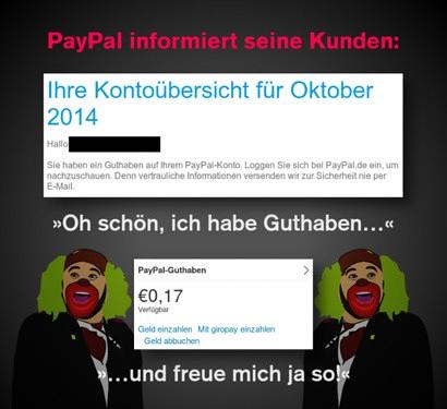 PayPal informiert -- Screenshot einer E-Mail: Ihre Kontoübersicht für Oktober 2014. Hallo xxxxx, Sie haben ein Guthaben auf Ihrem PayPal-Konto. Loggen Sie sich bei PayPal.de ein, um nachzuschauen. Denn vertrauliche Informationen versenden wir zur Sicherheit nie per E-Mail -- »Oh schön, ich habe Guthaben…« -- Screenshot Paypal: PayPal-Guthaben €0,17, Verfügbar -- »…und freue mich ja so!«
