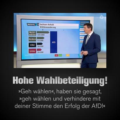 Screenshot der ARD-Wahlberichterstattung für die Landtagswahl Sachsen-Anhalt mit der Wählerwanderung zur AfD, wo die meisten Wähler von den vorherigen Nichtwählern kommen. Dazu der Text: Hohe Wahlbeteiligung! 'Geh wählen', haben sie gesagt, 'geh wählen und verhindere mit deiner Stimme den Erfolg der AfD!'