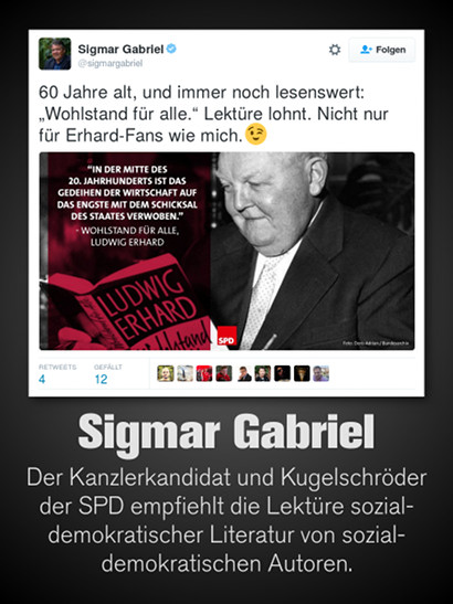 Screenshot eines Tweets von Sigmar Gabriel: '60 Jahre alt, und immer noch lesenswert: Wohlstand für alle. Lektüre lohnt. Nicht nur für Erhard-Fans wie mich.' An den Tweet ist ein Foto von Ludwig Erhard mit seinem Buch 'Wohlstand für alle' angefügt, natürlich mit SPD-Logo. In dem Bild steht das Erhard-Zitat: 'In der Mitte des 20. Jahrhunderts ist das Gedeihen der Wirtschaft auf das Engste mit dem Schicksal des Staates verwoben'. -- Mein Text dazu: Sigmar Gabriel. Der Kanzlerkandidat und Kugelschröder der SPD empfiehlt die Lektüre sozialdemokratischer Literatur von sozialdemokratischen Autoren.