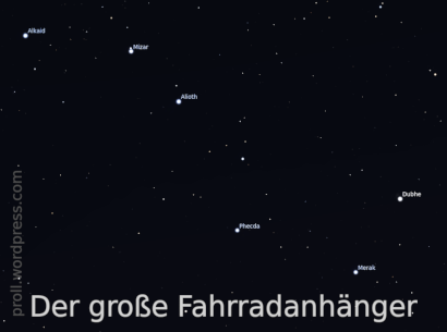 Abbildung des Sternbildes 'Großer Wagen' mit dem Text 'Der große Fahrradanhänger' darunter.