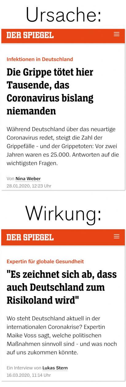 Ursache: -- Screenshot eines Artikels im Spiegel von Nina Weber vom 28. Januar 2020 -- Infektionen in Deutschland: Die Grippe tötet hier Tausende, das Coronavirus bislang niemanden. -- Während Deutschland über das neuartige Coronavirus redet, steigt die Zahl der Grippefälle und der Grippetoten. Vor zwei Jahren waren es 25.000. Antworten auf die wichtigsten Fragen -- Wirkung: -- Screenshot eines Artikels im Spiegel von Lukas Stern vom 16. März 2020 -- Expertin für globale Gesundheit: Es zeichnet sich ab, dass auch Deutschland zum Risikoland wird. -- Wo steht Deutschland aktuell in der internationalen Coronakrise? Expertin Maike Voss sagt, welche politischen Maßnahmen sinnvoll sind und was noch auf uns zukommen könnte