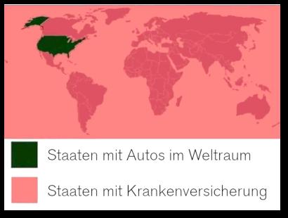 Weltkarte, alle Staaten sind altrosa eingefärbt. Nur nicht die USA, die ist dunkelgrün. Dazu eine Legende -- Dunkelgrün: Staaten mit Autos im Weltraum -- Altrosa: Staaten mit Krankenversicherung